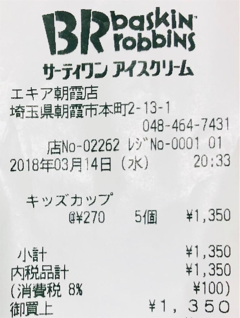 f:id:akito825:20180316205239j:image