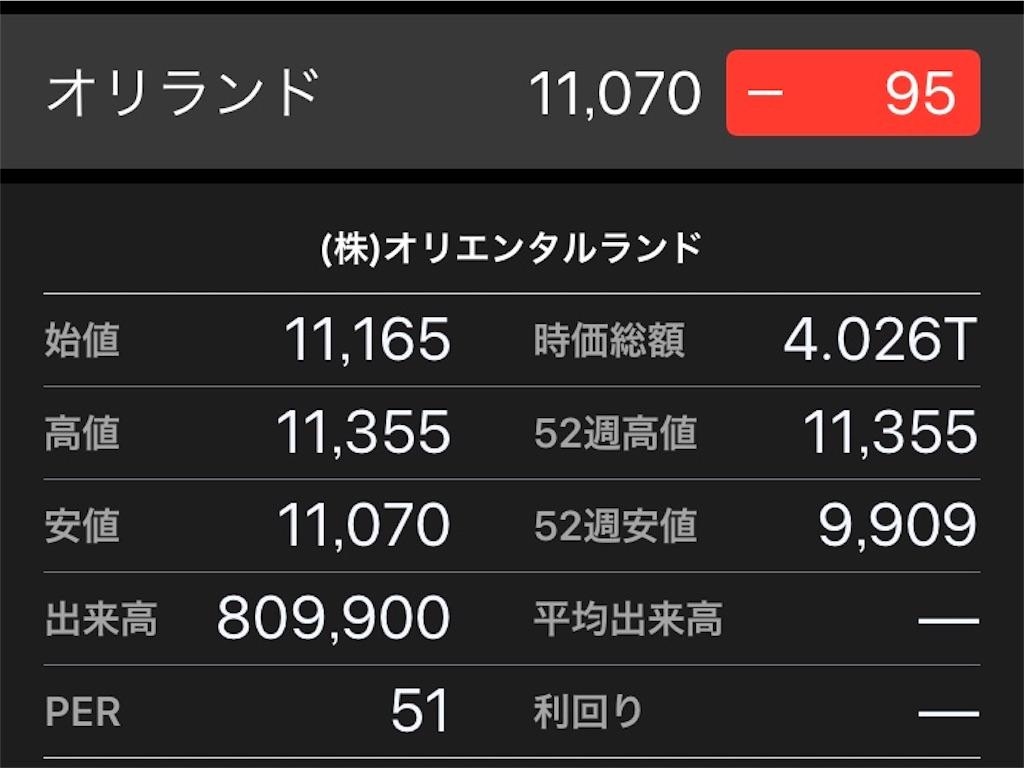 f:id:akito825:20180410155839j:image