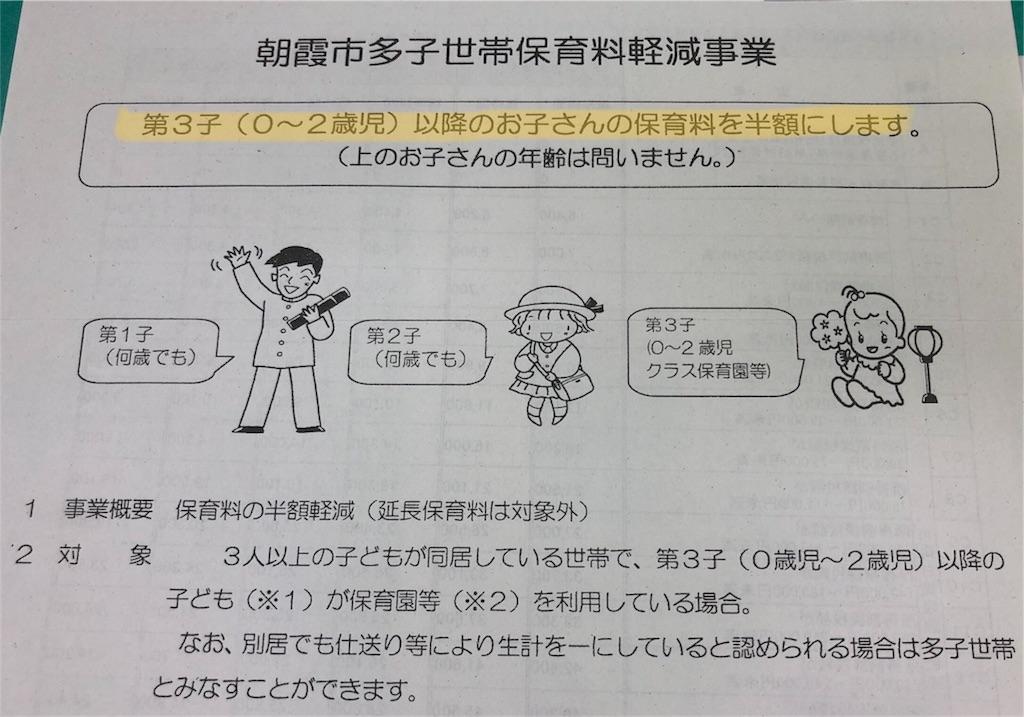 f:id:akito825:20180418195233j:image