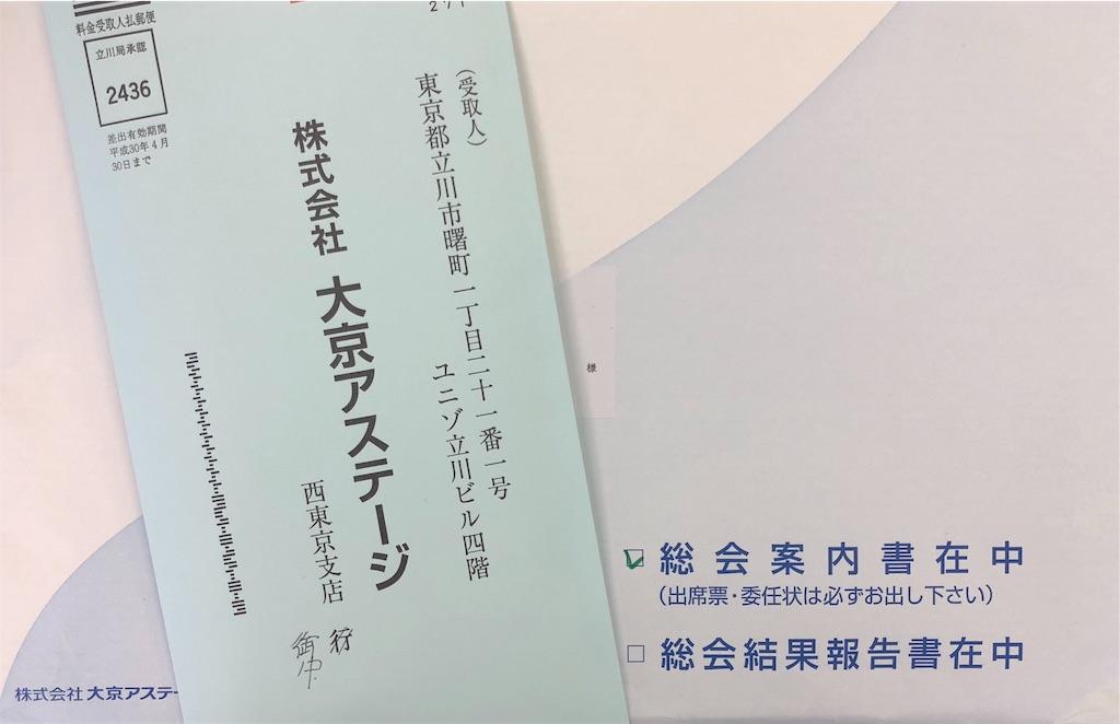 f:id:akito825:20180419184708j:image