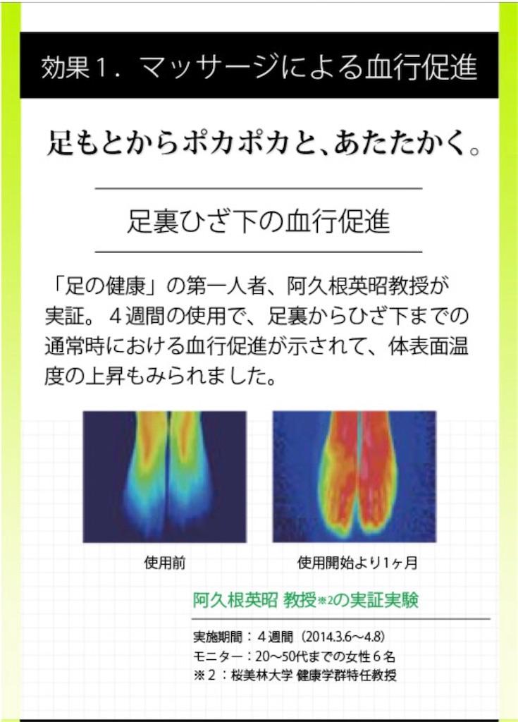 f:id:akito825:20180524163926j:image