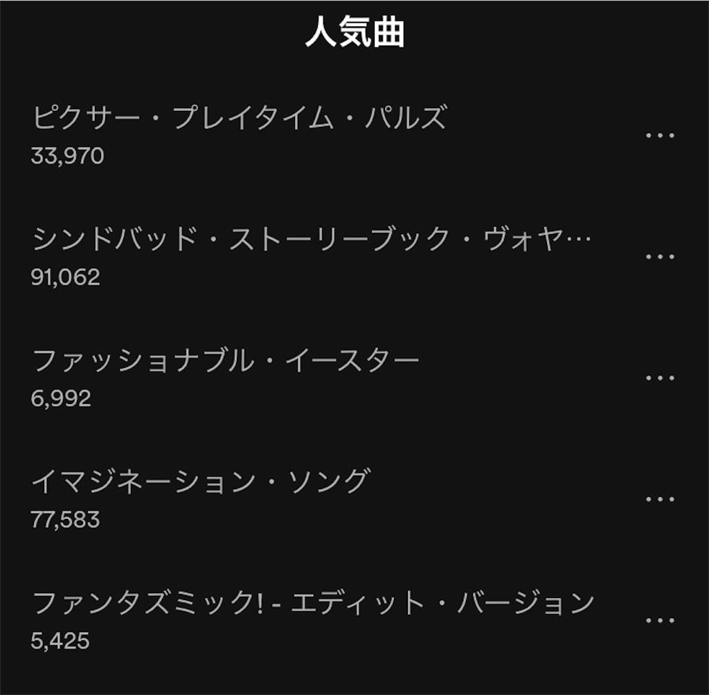 f:id:akito825:20180529132510j:image
