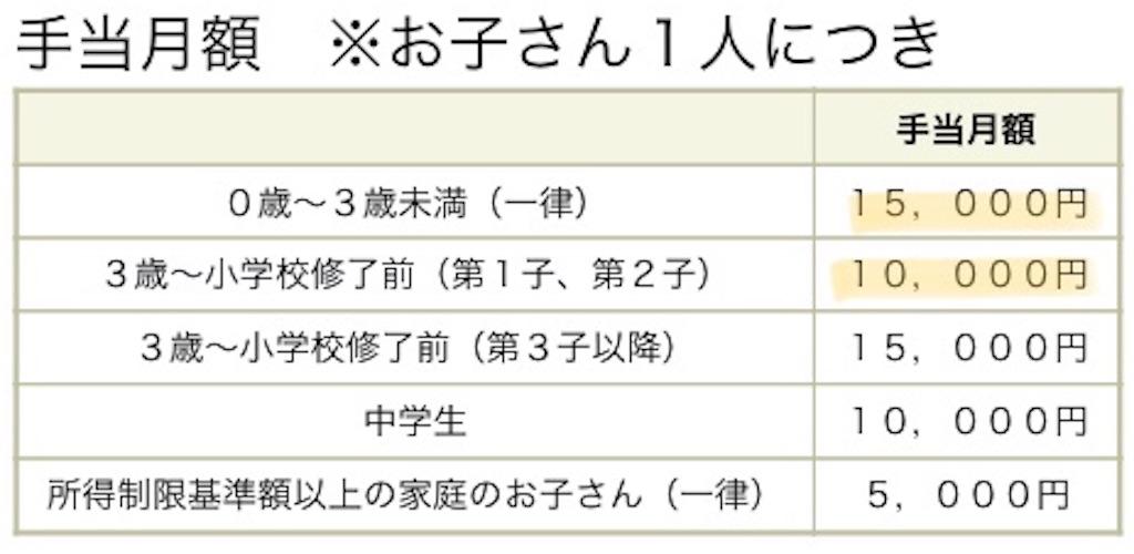 f:id:akito825:20180615185345j:image