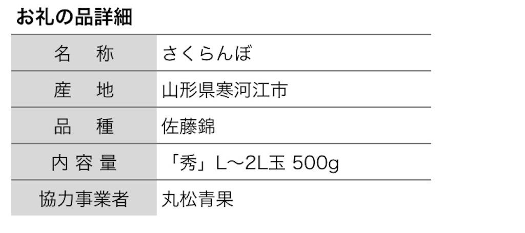 f:id:akito825:20180621141202j:image
