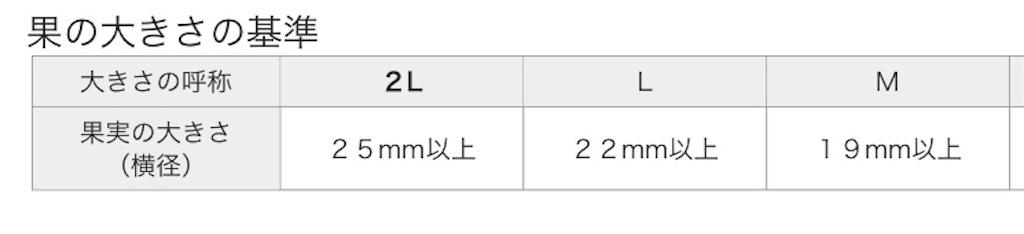 f:id:akito825:20180621142025j:image