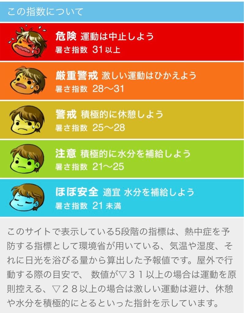 f:id:akito825:20180721182139j:image