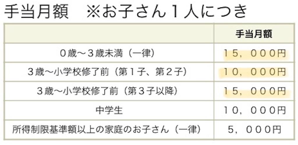 f:id:akito825:20181009175727j:image