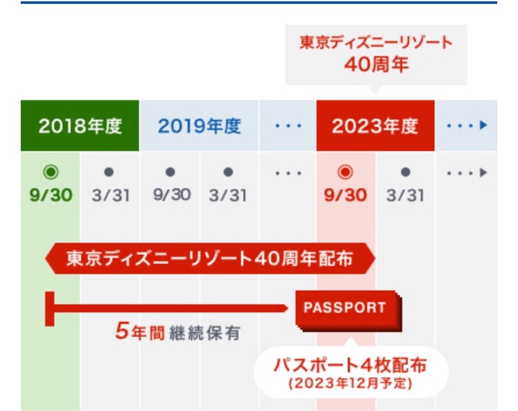 f:id:akito825:20181209174900j:image
