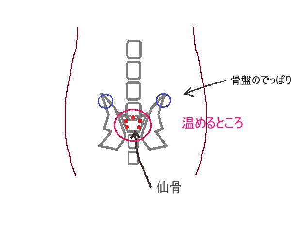 f:id:akittojuui:20181111132240p:plain
