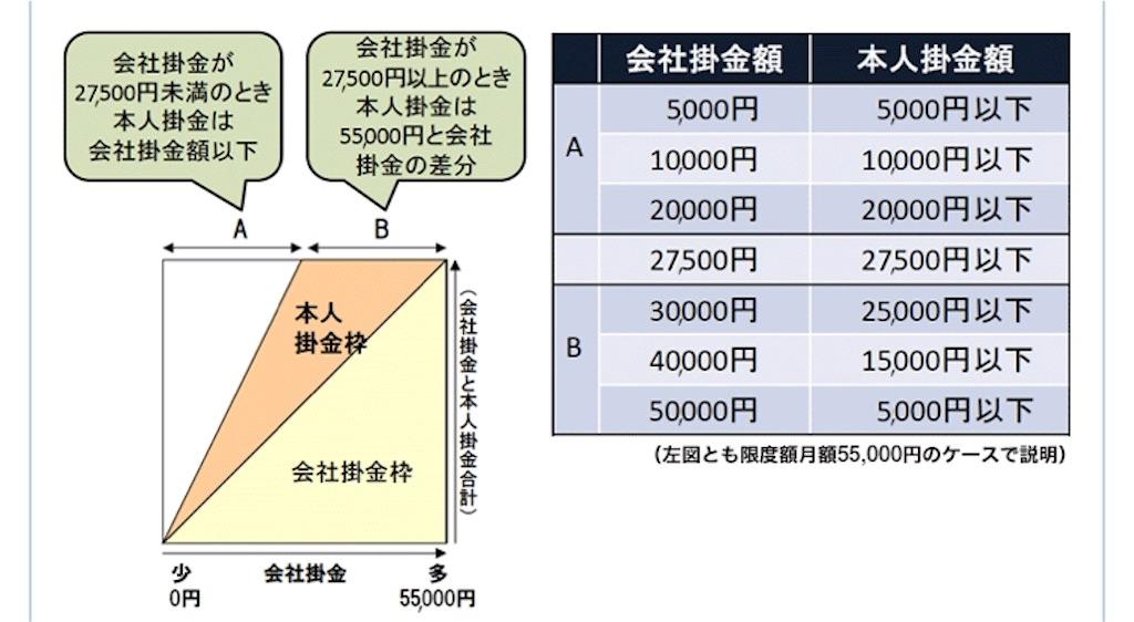 f:id:akiwi:20200713105936j:image
