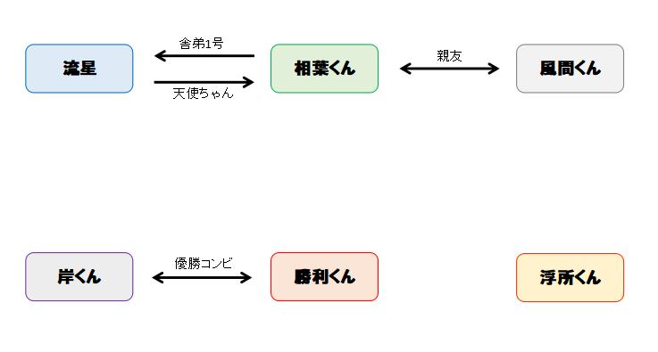 f:id:akiwi:20210119103124p:plain