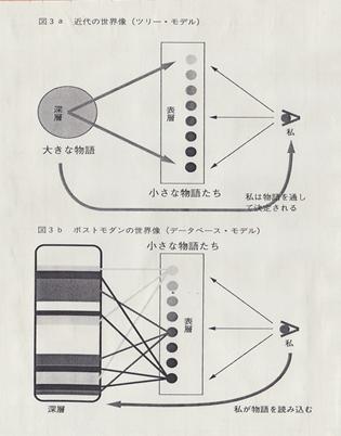 f:id:akiya-takashi:20190202082516p:plain