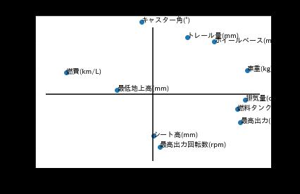 f:id:akiya1:20210417203100p:plain