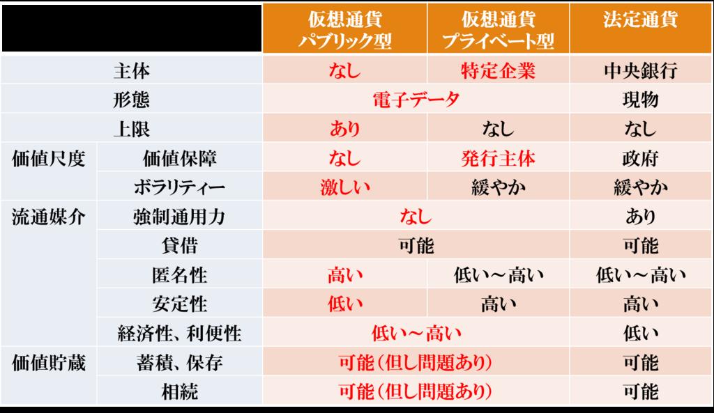 f:id:akiyama_tsukasa:20180310150659p:plain