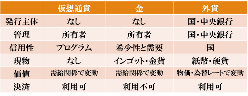f:id:akiyama_tsukasa:20180310155435p:plain