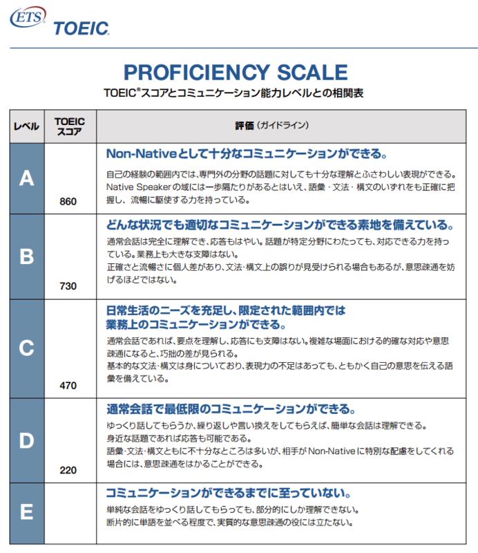 f:id:akiyoko:20130906002404p:plain