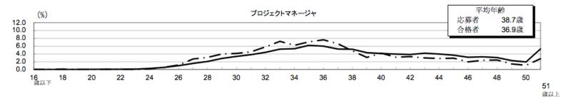 f:id:akiyoko:20141024005847p:plain