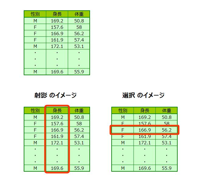 f:id:akiyoko:20141107171430p:plain