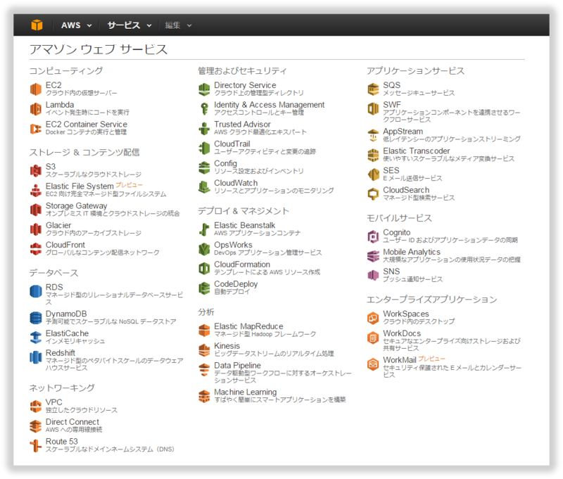 f:id:akiyoko:20150606224506p:plain