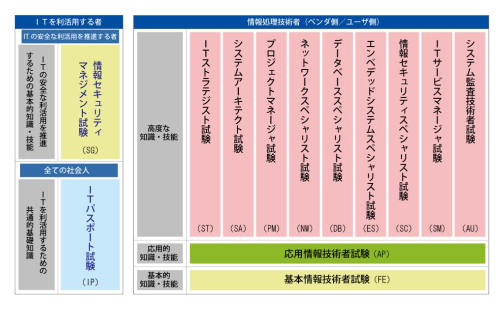 f:id:akiyoko:20160820175244p:plain