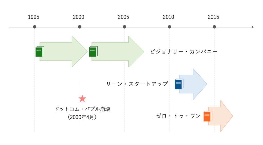 f:id:akiyoko:20170101185655p:plain