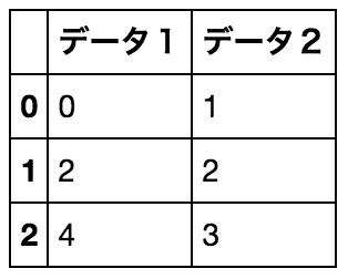 f:id:akiyoko:20170409131243p:plain:w150