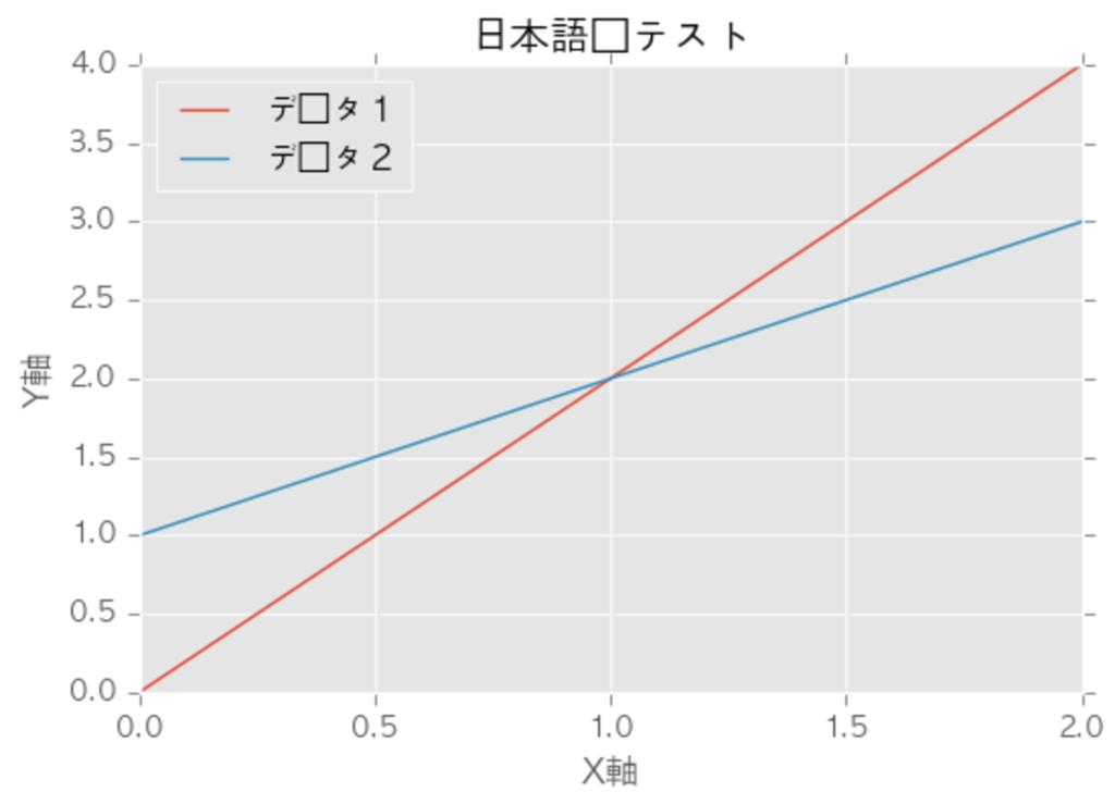 f:id:akiyoko:20170409131622p:plain