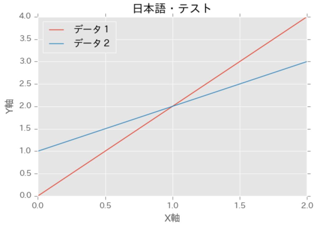 f:id:akiyoko:20170409131800p:plain