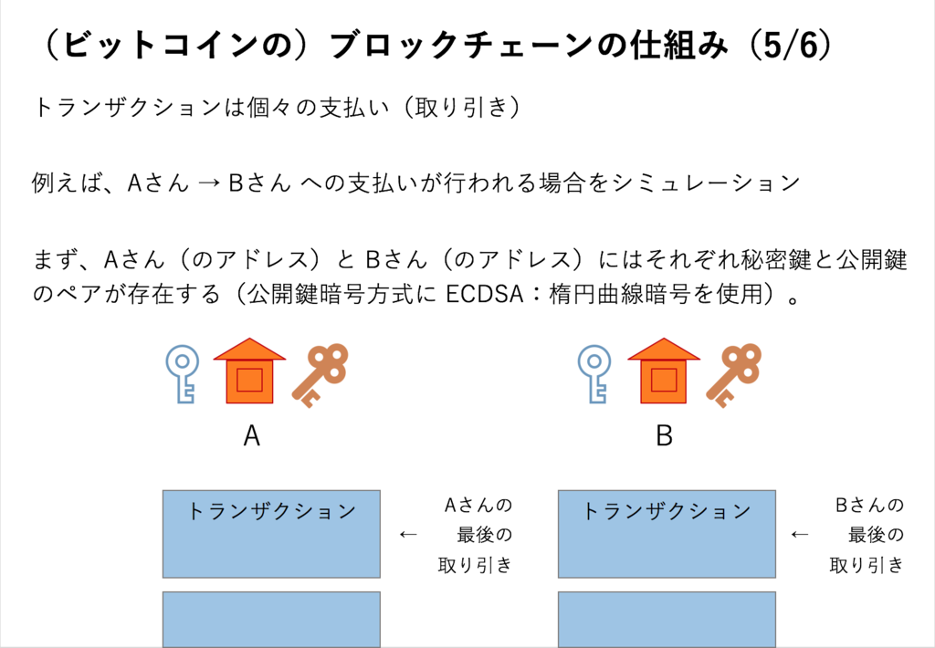 f:id:akiyoko:20170629001805p:plain:w500