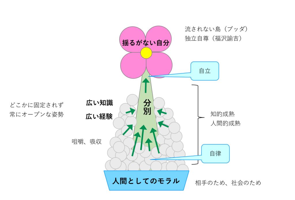 f:id:akiyoko:20180104040316p:plain