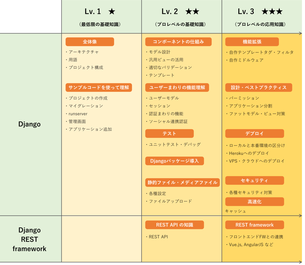 f:id:akiyoko:20181201102426p:plain