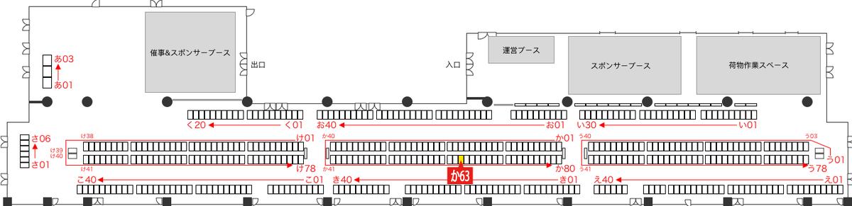 f:id:akiyoko:20190413232620p:plain