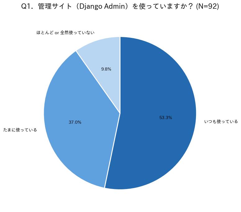 f:id:akiyoko:20200812091900p:plain:w450