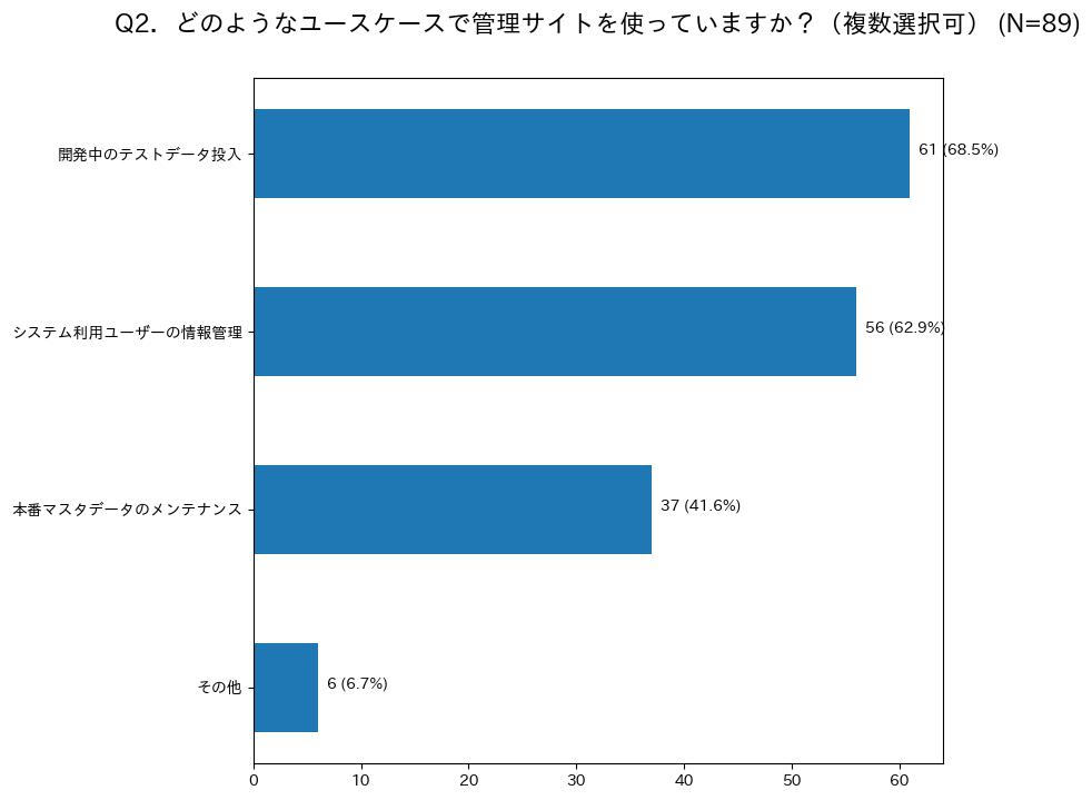 f:id:akiyoko:20200812091920p:plain:w500