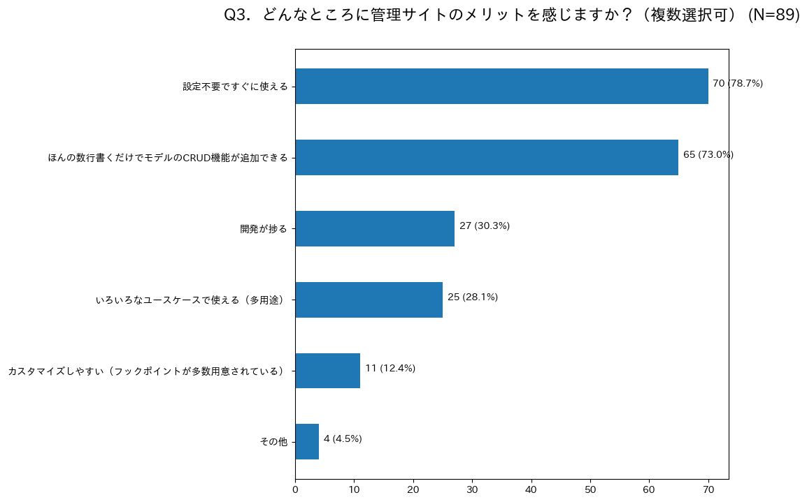 f:id:akiyoko:20200812091936p:plain:w600