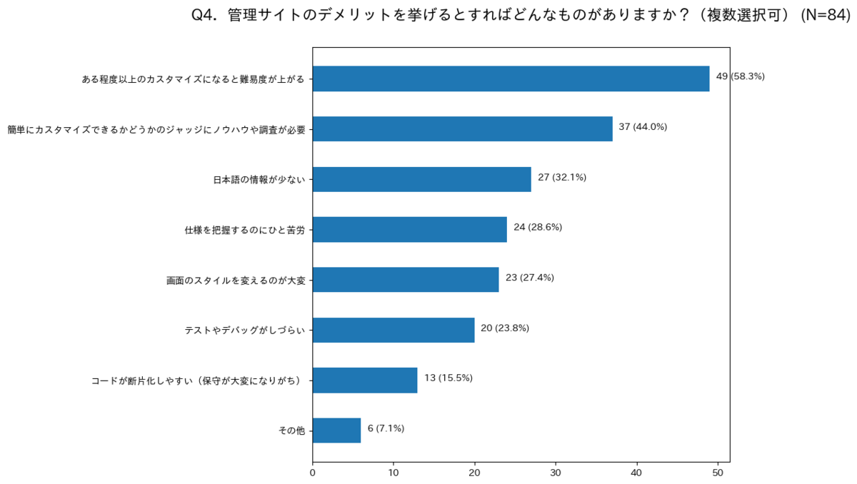 f:id:akiyoko:20200812092003p:plain:w600