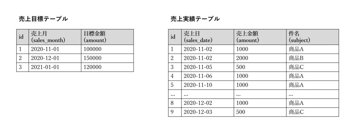 f:id:akiyoko:20201201094218p:plain