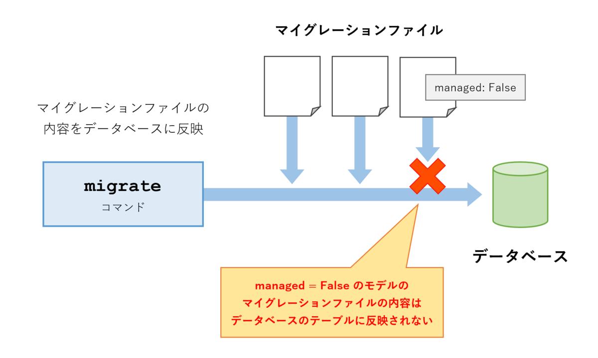 f:id:akiyoko:20201205100932p:plain:w550