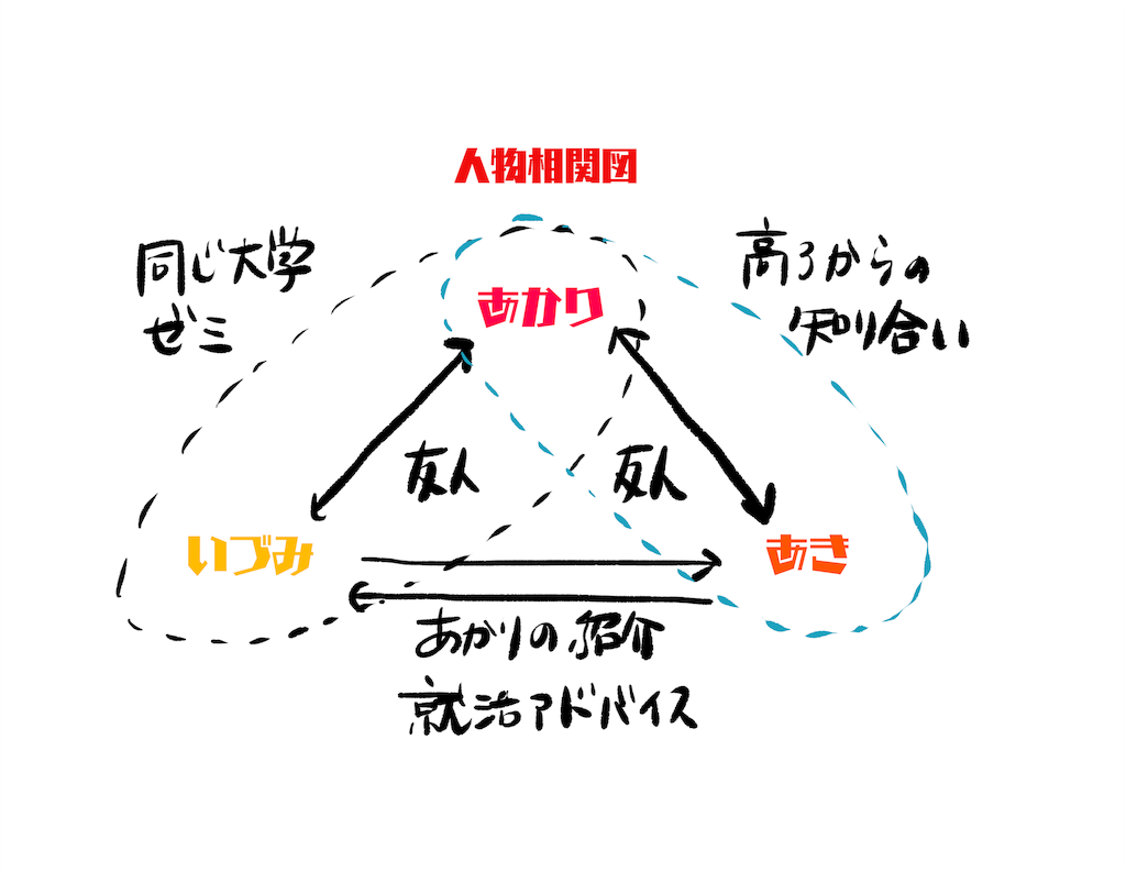 f:id:akkimemo:20190214160626p:image