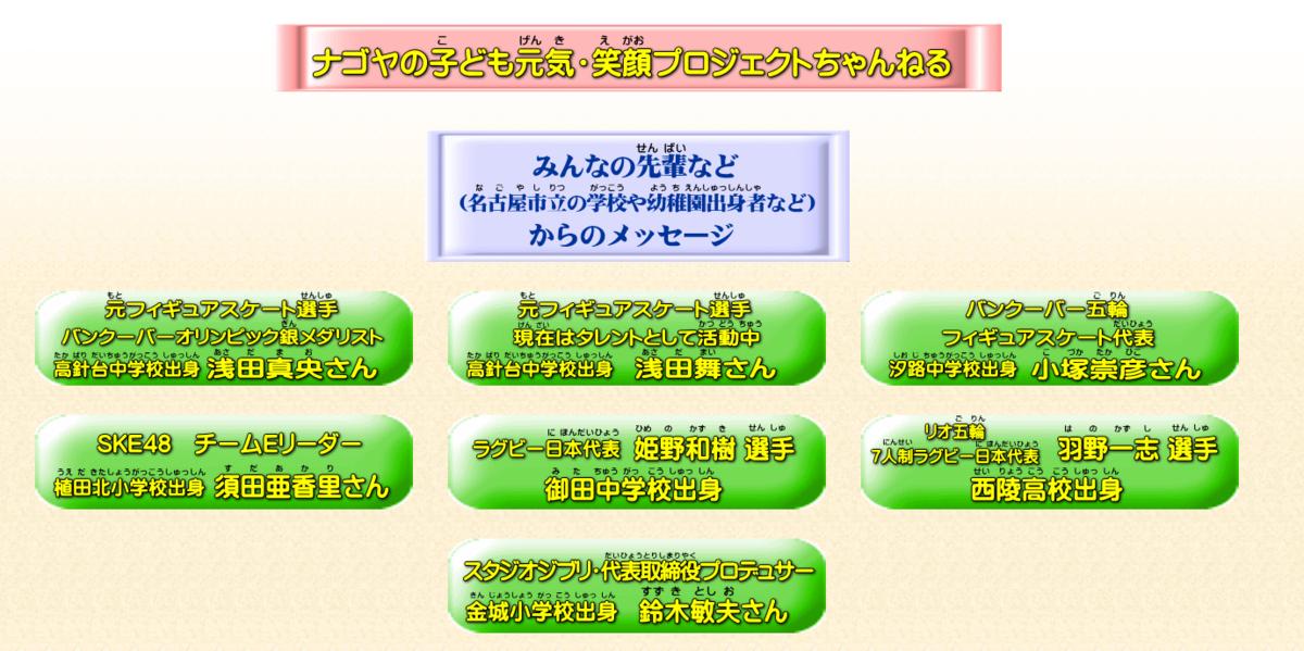 f:id:akochanm:20200501083949p:plain