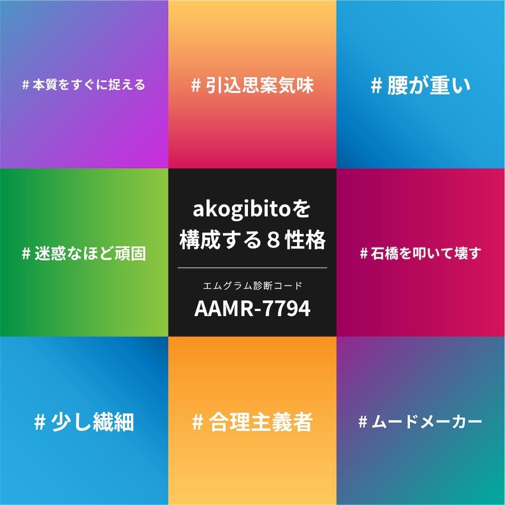 f:id:akogibito:20170527182624j:image