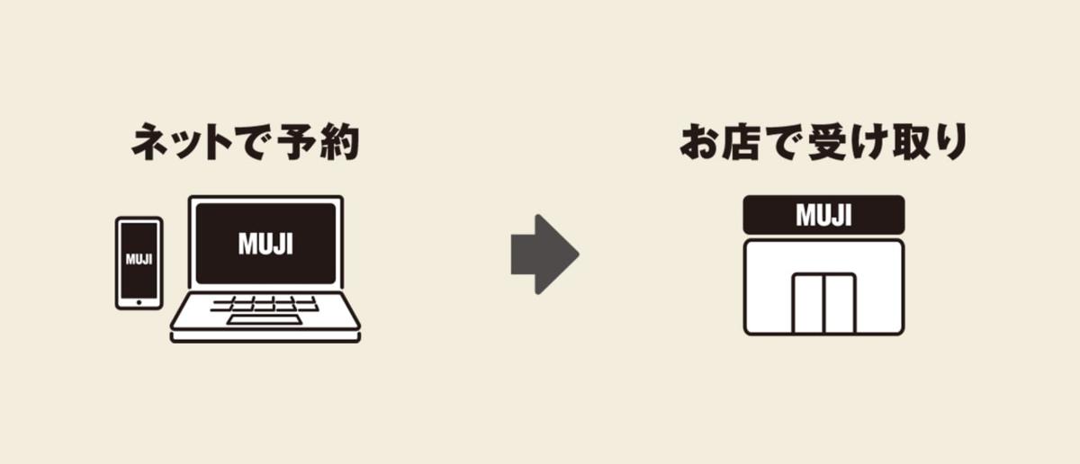 f:id:akomochi:20201204120720p:plain