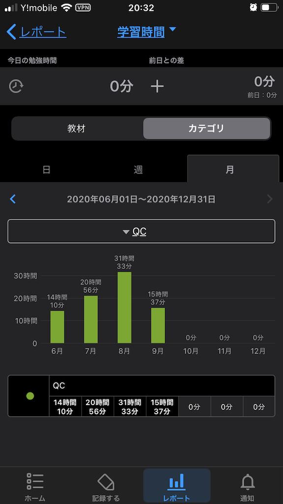 f:id:akoneko2gmail:20201219204306p:image