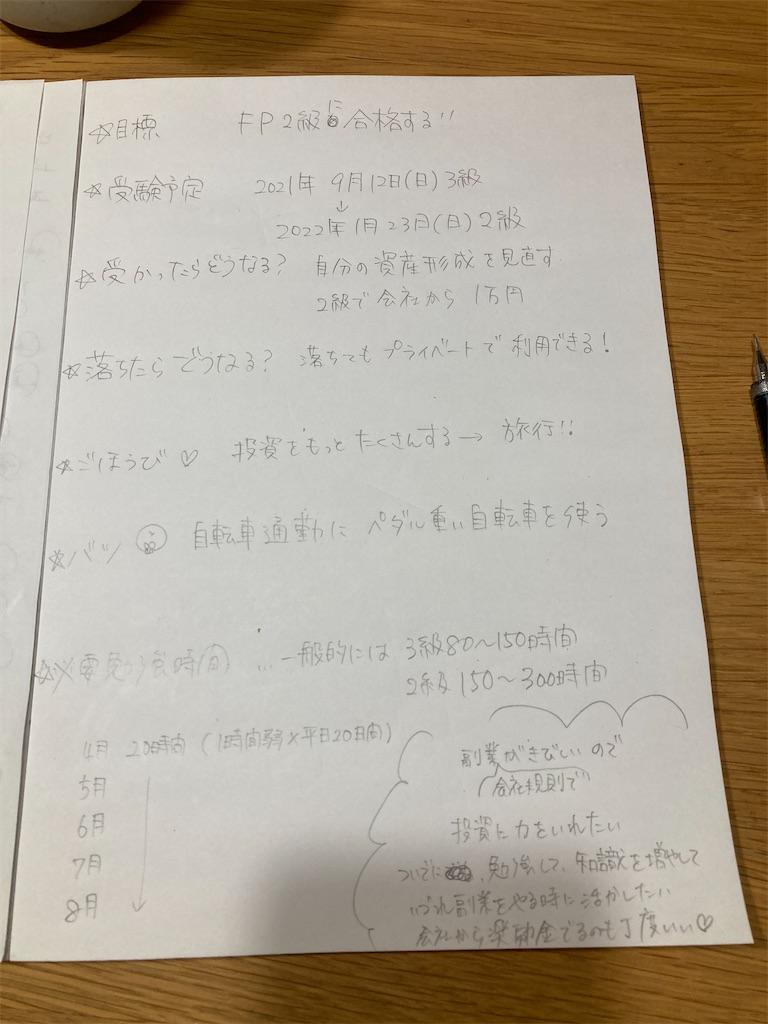 f:id:akoneko2gmail:20210330205127j:image