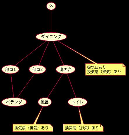 f:id:akrfjmt:20200224190144p:plain