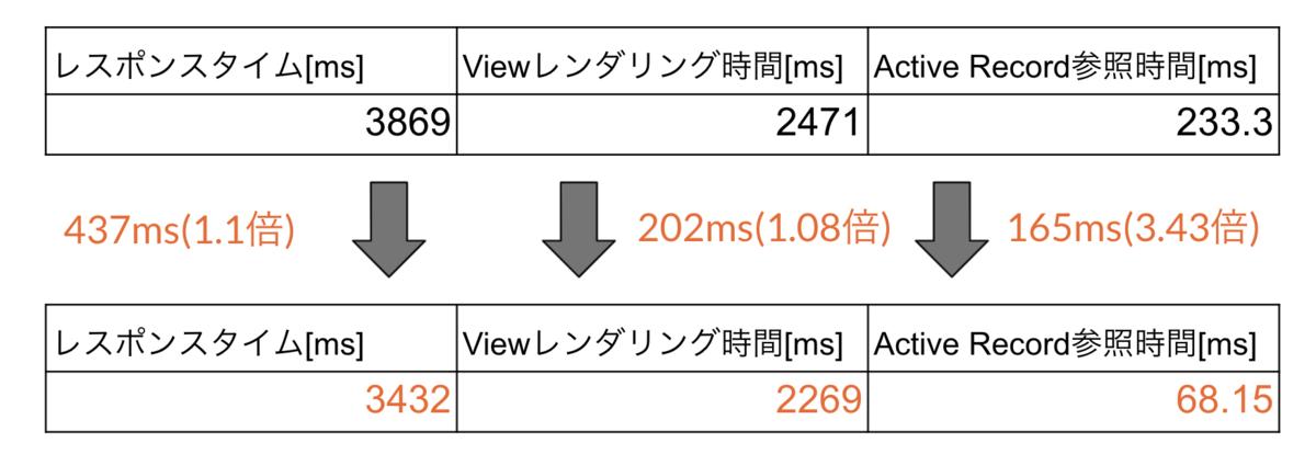 f:id:aktsk-ijichi:20210924181955p:plain