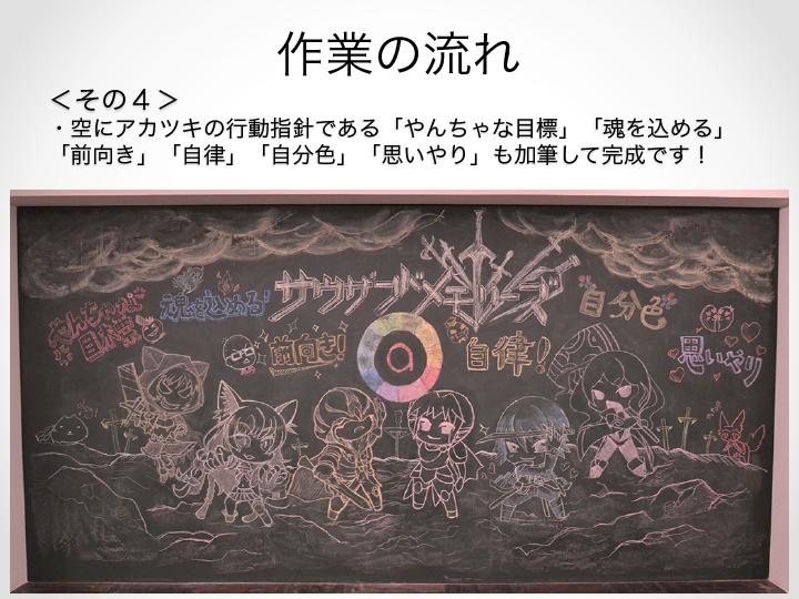 黒板プロジェクト8