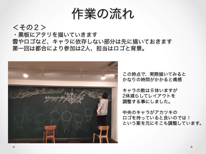 黒板プロジェクト6