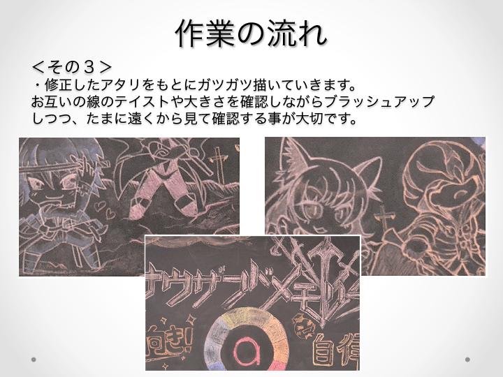 黒板プロジェクト7