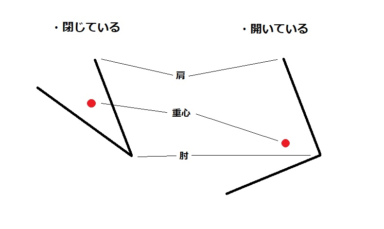 f:id:akttsugou:20180426135153j:plain